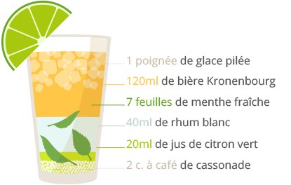 kronenbourg-recette-cocktail-biere-citron-rhum-mojito-illustration